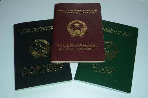 Hộ chiếu – Passport là gì và dùng để làm gì?