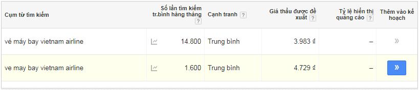 Lượt tìm kiếm trung bình vé máy bay vietnam airline